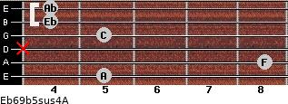 Eb6/9b5sus4/A for guitar on frets 5, 8, x, 5, 4, 4