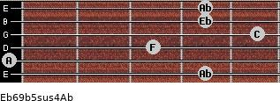 Eb6/9b5sus4/Ab for guitar on frets 4, 0, 3, 5, 4, 4