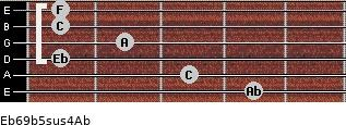 Eb6/9b5sus4/Ab for guitar on frets 4, 3, 1, 2, 1, 1
