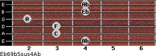 Eb6/9b5sus4/Ab for guitar on frets 4, 3, 3, 2, 4, 4