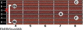 Eb6/9b5sus4/Ab for guitar on frets 4, 8, 7, x, 4, 8