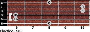 Eb6/9b5sus4/C for guitar on frets 8, 6, 6, 10, 10, 8