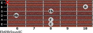 Eb6/9b5sus4/C for guitar on frets 8, 8, 6, 8, 10, x