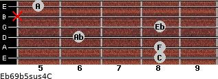 Eb6/9b5sus4/C for guitar on frets 8, 8, 6, 8, x, 5