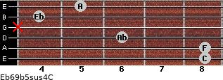 Eb6/9b5sus4/C for guitar on frets 8, 8, 6, x, 4, 5