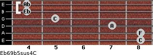 Eb6/9b5sus4/C for guitar on frets 8, 8, 7, 5, 4, 4