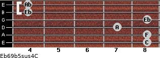 Eb6/9b5sus4/C for guitar on frets 8, 8, 7, 8, 4, 4