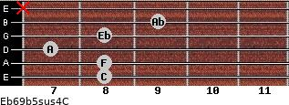 Eb6/9b5sus4/C for guitar on frets 8, 8, 7, 8, 9, x