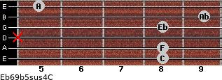 Eb6/9b5sus4/C for guitar on frets 8, 8, x, 8, 9, 5