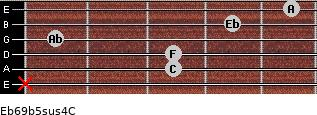 Eb6/9b5sus4/C for guitar on frets x, 3, 3, 1, 4, 5