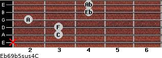 Eb6/9b5sus4/C for guitar on frets x, 3, 3, 2, 4, 4