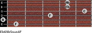Eb6/9b5sus4/F for guitar on frets 1, 0, 3, 5, 4, 4
