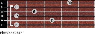 Eb6/9b5sus4/F for guitar on frets 1, 3, 1, 2, 1, 4