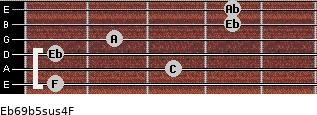 Eb6/9b5sus4/F for guitar on frets 1, 3, 1, 2, 4, 4