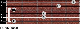Eb6/9b5sus4/F for guitar on frets 1, 3, 3, 1, 4, 5