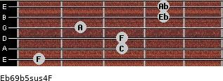 Eb6/9b5sus4/F for guitar on frets 1, 3, 3, 2, 4, 4