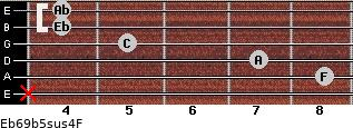Eb6/9b5sus4/F for guitar on frets x, 8, 7, 5, 4, 4