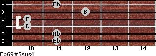 Eb6/9#5sus4 for guitar on frets 11, 11, 10, 10, 12, 11