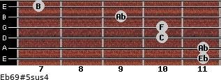 Eb6/9#5sus4 for guitar on frets 11, 11, 10, 10, 9, 7