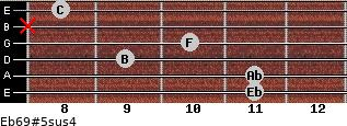 Eb6/9#5sus4 for guitar on frets 11, 11, 9, 10, x, 8