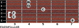 Eb6/9#5sus4/B for guitar on frets 7, 3, 3, 5, 4, 4