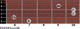 Eb6/9#5sus4/B for guitar on frets 7, 6, 10, 10, 9, x