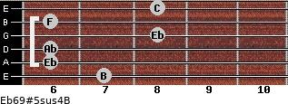 Eb6/9#5sus4/B for guitar on frets 7, 6, 6, 8, 6, 8