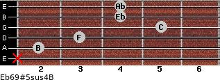 Eb6/9#5sus4/B for guitar on frets x, 2, 3, 5, 4, 4