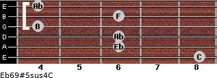 Eb6/9#5sus4/C for guitar on frets 8, 6, 6, 4, 6, 4