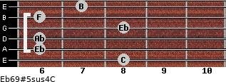 Eb6/9#5sus4/C for guitar on frets 8, 6, 6, 8, 6, 7