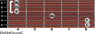 Eb6/9#5sus4/C for guitar on frets 8, 8, 6, 4, 4, 4