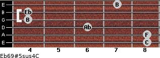 Eb6/9#5sus4/C for guitar on frets 8, 8, 6, 4, 4, 7