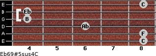 Eb6/9#5sus4/C for guitar on frets 8, 8, 6, 4, 4, 8