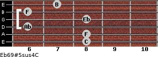 Eb6/9#5sus4/C for guitar on frets 8, 8, 6, 8, 6, 7