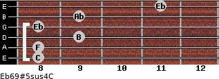 Eb6/9#5sus4/C for guitar on frets 8, 8, 9, 8, 9, 11