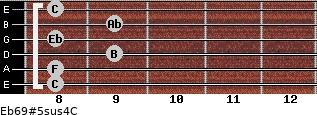 Eb6/9#5sus4/C for guitar on frets 8, 8, 9, 8, 9, 8