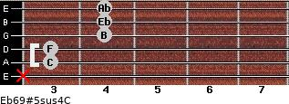 Eb6/9#5sus4/C for guitar on frets x, 3, 3, 4, 4, 4