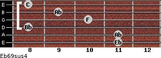 Eb6/9sus4 for guitar on frets 11, 11, 8, 10, 9, 8