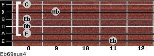 Eb6/9sus4 for guitar on frets 11, 8, 8, 8, 9, 8
