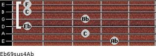 Eb6/9sus4/Ab for guitar on frets 4, 3, 1, 3, 1, 1