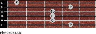 Eb6/9sus4/Ab for guitar on frets 4, 3, 3, 3, 4, 1