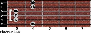Eb6/9sus4/Ab for guitar on frets 4, 3, 3, 3, 4, 4
