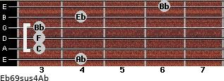 Eb6/9sus4/Ab for guitar on frets 4, 3, 3, 3, 4, 6