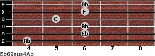 Eb6/9sus4/Ab for guitar on frets 4, 6, 6, 5, 6, 6