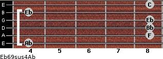 Eb6/9sus4/Ab for guitar on frets 4, 8, 8, 8, 4, 8