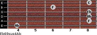 Eb6/9sus4/Ab for guitar on frets 4, 8, 8, 8, 6, 8