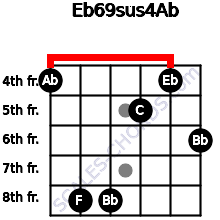 Eb6/9sus4/Ab for guitar on frets 4, 8, 8, 5, 4, 6