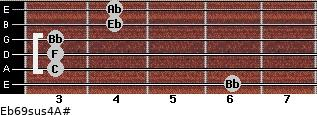 Eb6/9sus4/A# for guitar on frets 6, 3, 3, 3, 4, 4