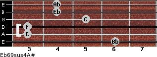 Eb6/9sus4/A# for guitar on frets 6, 3, 3, 5, 4, 4