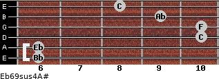 Eb6/9sus4/A# for guitar on frets 6, 6, 10, 10, 9, 8